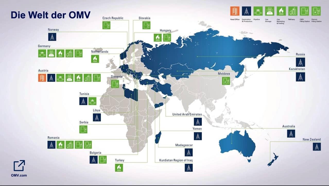 OMV Aktie kaufen - Geschäftsbereiche