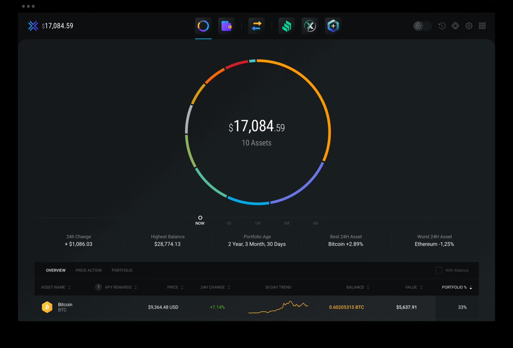 Software Wallet